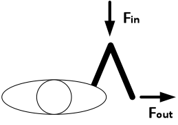 fig1